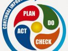 PDCA brings continual improvement